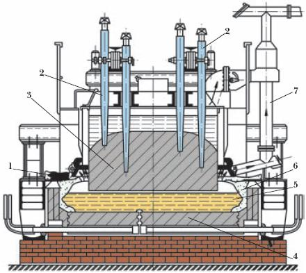 1 - слой глинозёма; 2 - токоподводящие стержни; 3. Конструкции плавильных печей весьма... через газоотсосную систему...