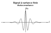 Signal variance finie autocovariance.png