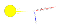 Light-scattering.png