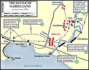 Battle of Garigliano (1503) 01.jpg