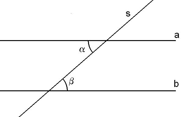 α et β sont des angles alternes-internes égaux . Y Intersection
