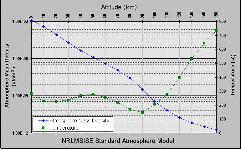 pdf standard pluminb g heights