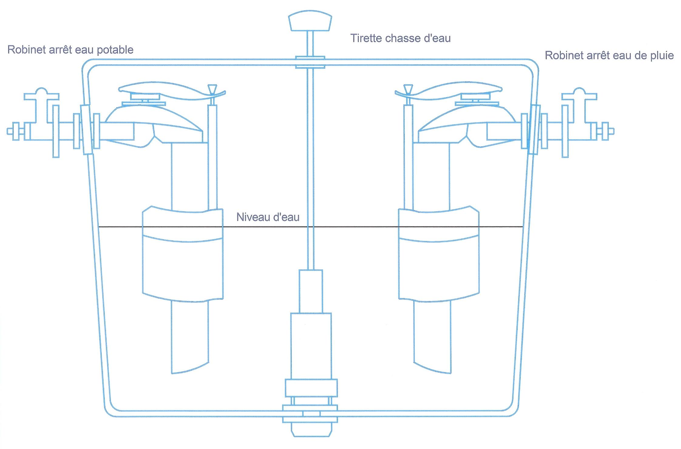 Chasse d 39 eau - Contenance chasse d eau ...