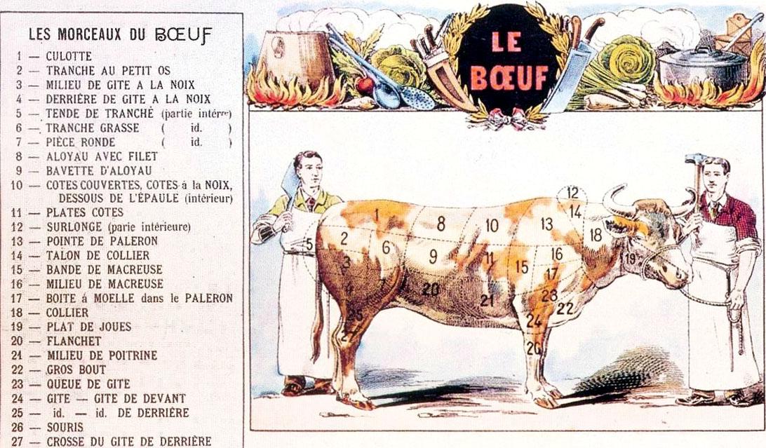 Recettes de b uf - Comment cuisiner le plat de cote de boeuf ...