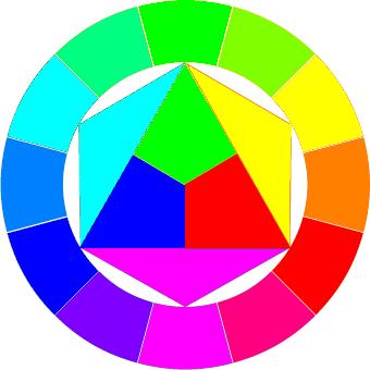 Cercle chromatique - Cercle des couleurs primaires ...