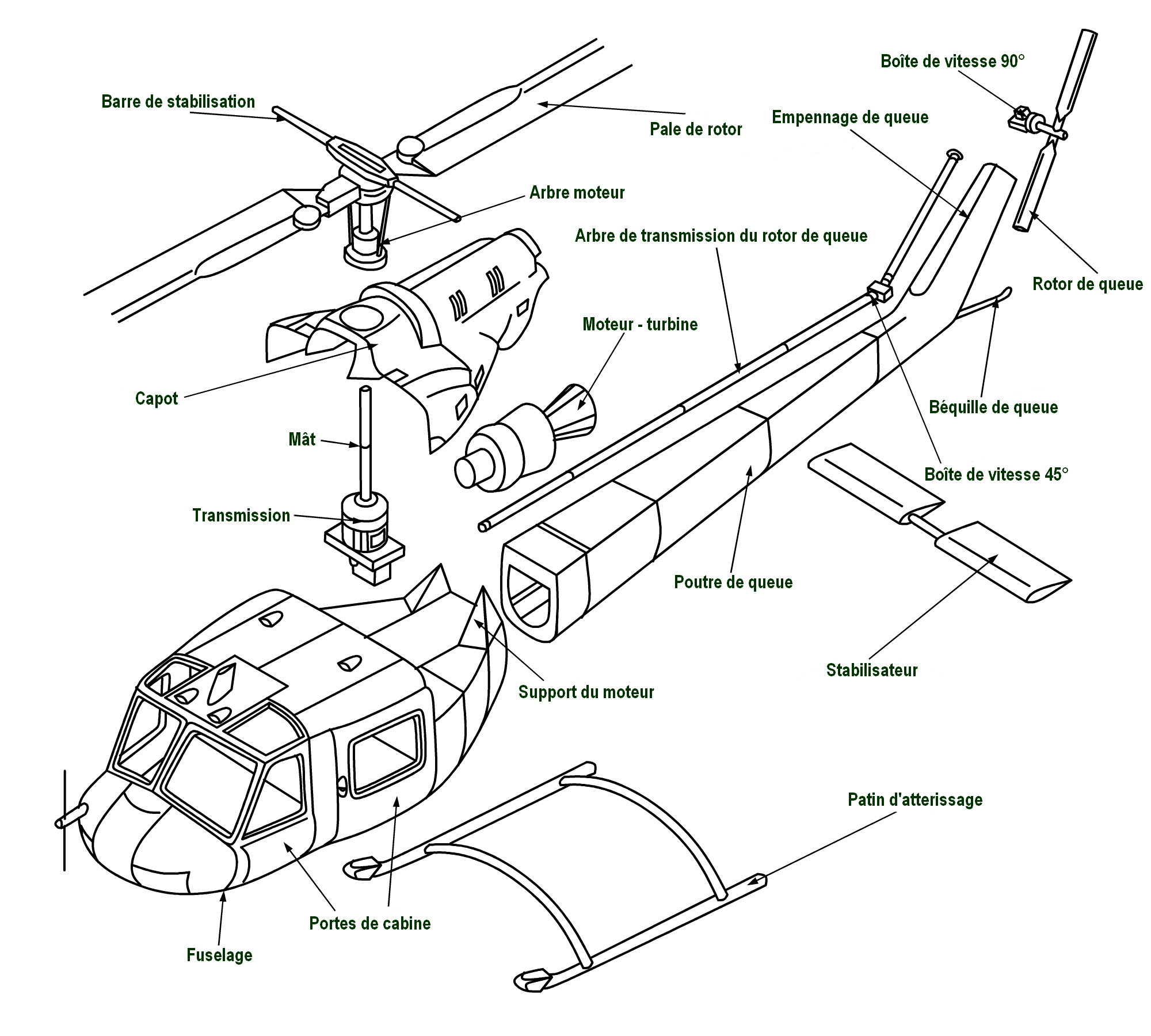 helicopter controls explained with 801026 on Diagram Of Hydraulic Excavator Hydraulic System also Porsche 911 Gt3 R Hybrid Steering Wheel further CrushCardVirusSJCS EN UR LE1 as well Figure 17 6 Flight Control Systems 596 as well 2.