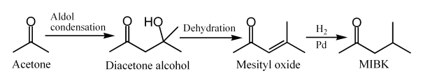 MIBK synthesis.png