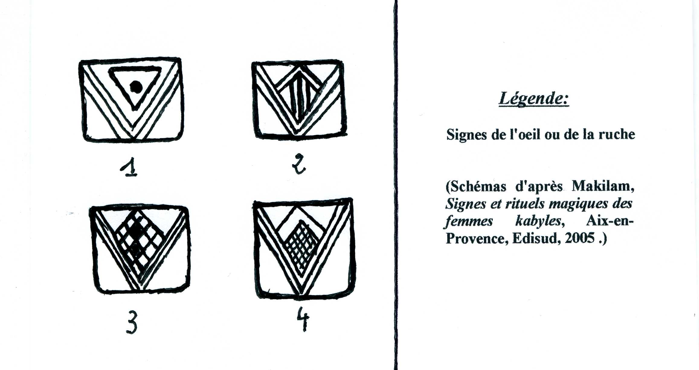 Signes et symboles de kabylie for Decoration kabyle