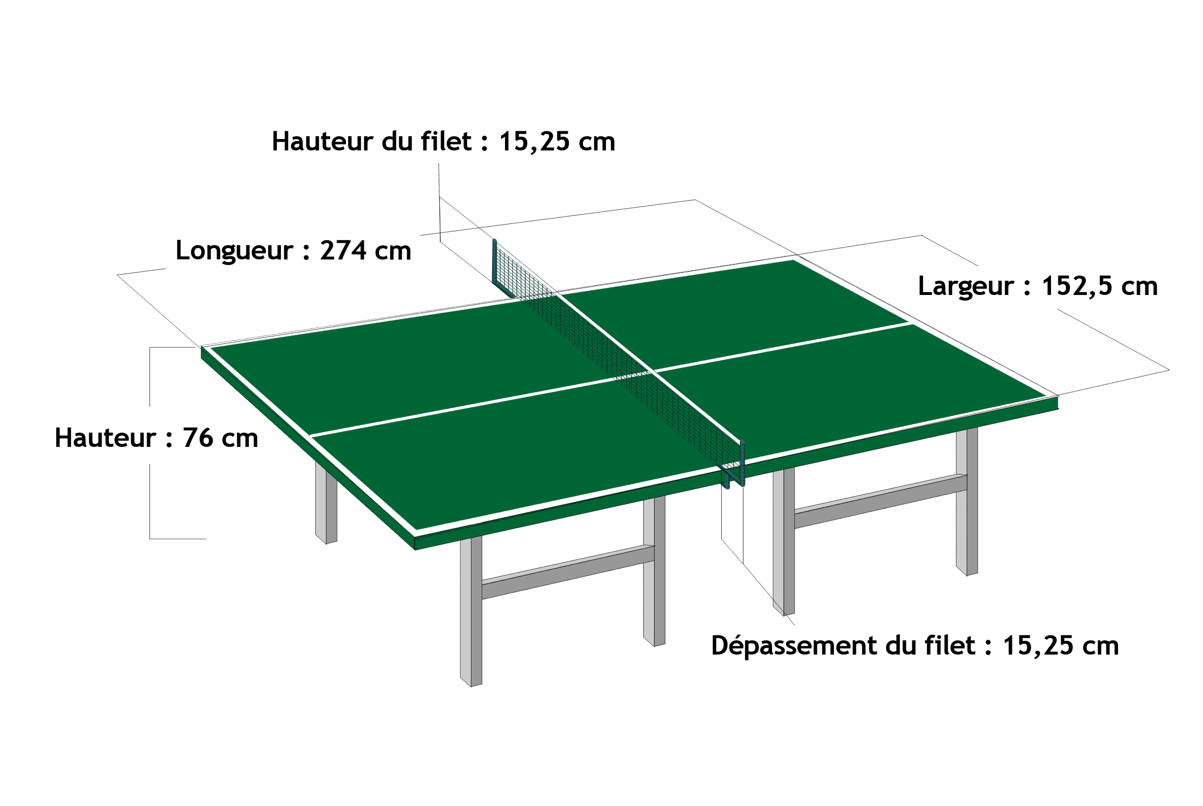 Tennis de table - Hauteur filet tennis de table ...