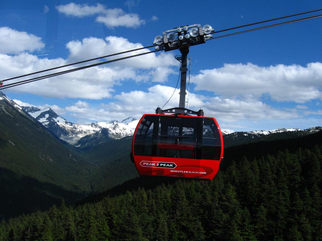 Kitzbuhel Cable Car Price