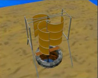 Pompe vald s - Comment fonctionne les eoliennes ...