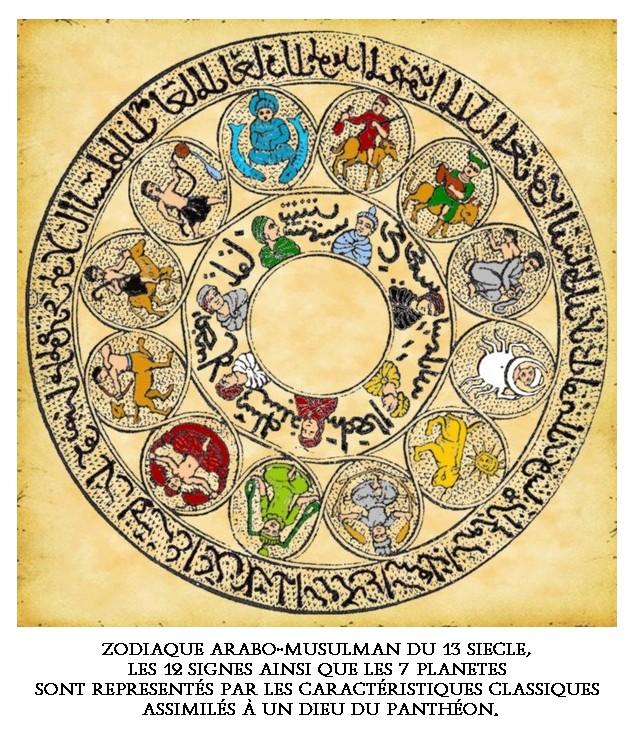 Zodiaque Arabo Musulman Les Noms Commencant Par