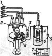 Конструктивная схема батарейного зажигания: 1 - аккумуляторная батарея; 2 - выключатель зажигания; 3...
