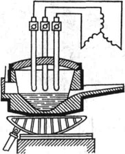 схема электрической печи